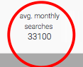 Number of monthly searches for the phrase
